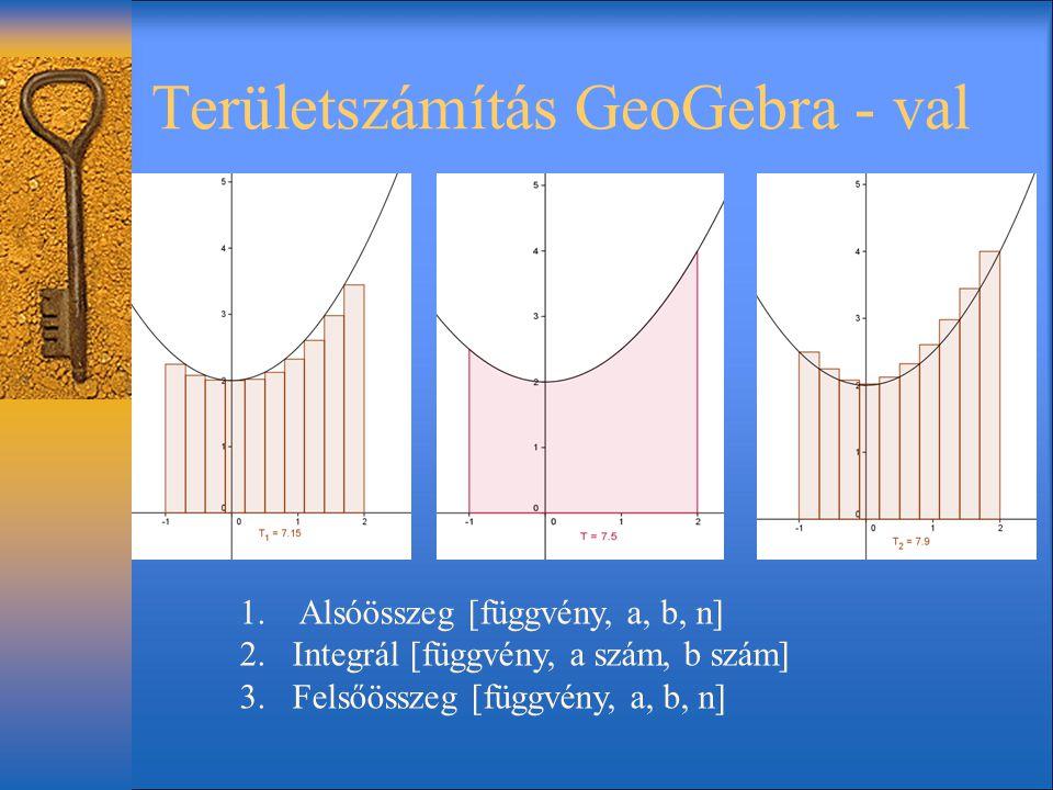 Területszámítás GeoGebra - val