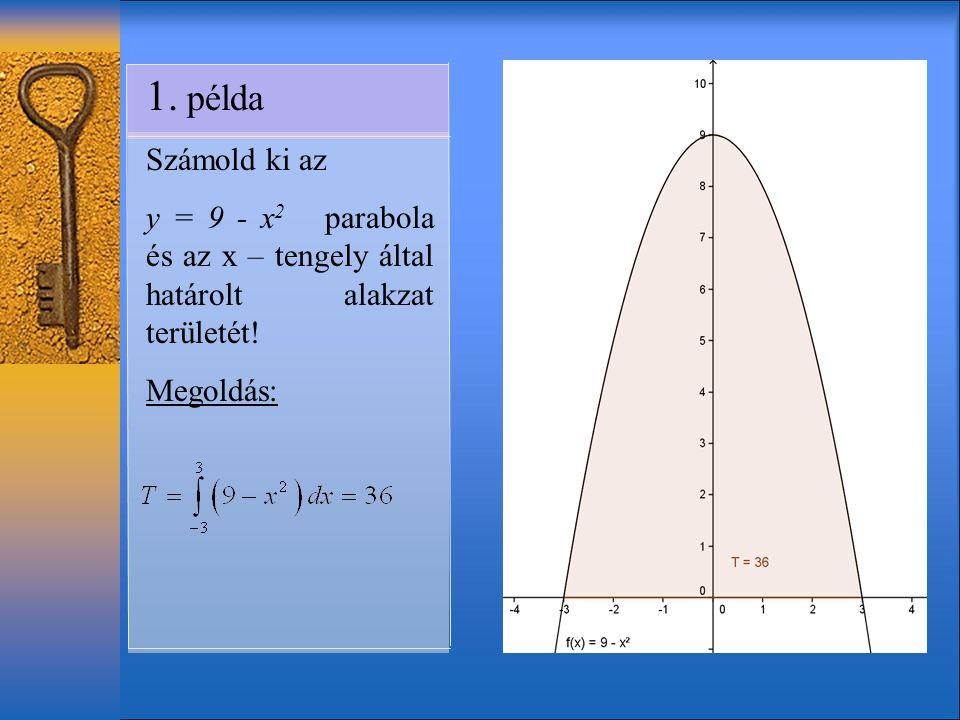 1. példa Számold ki az. y = 9 - x2 parabola és az x – tengely által határolt alakzat területét!