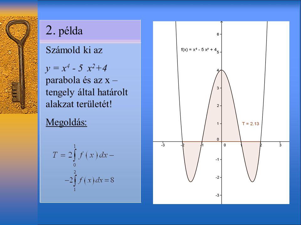 2. példa Számold ki az. y = x4 - 5 x2+4 parabola és az x – tengely által határolt alakzat területét!