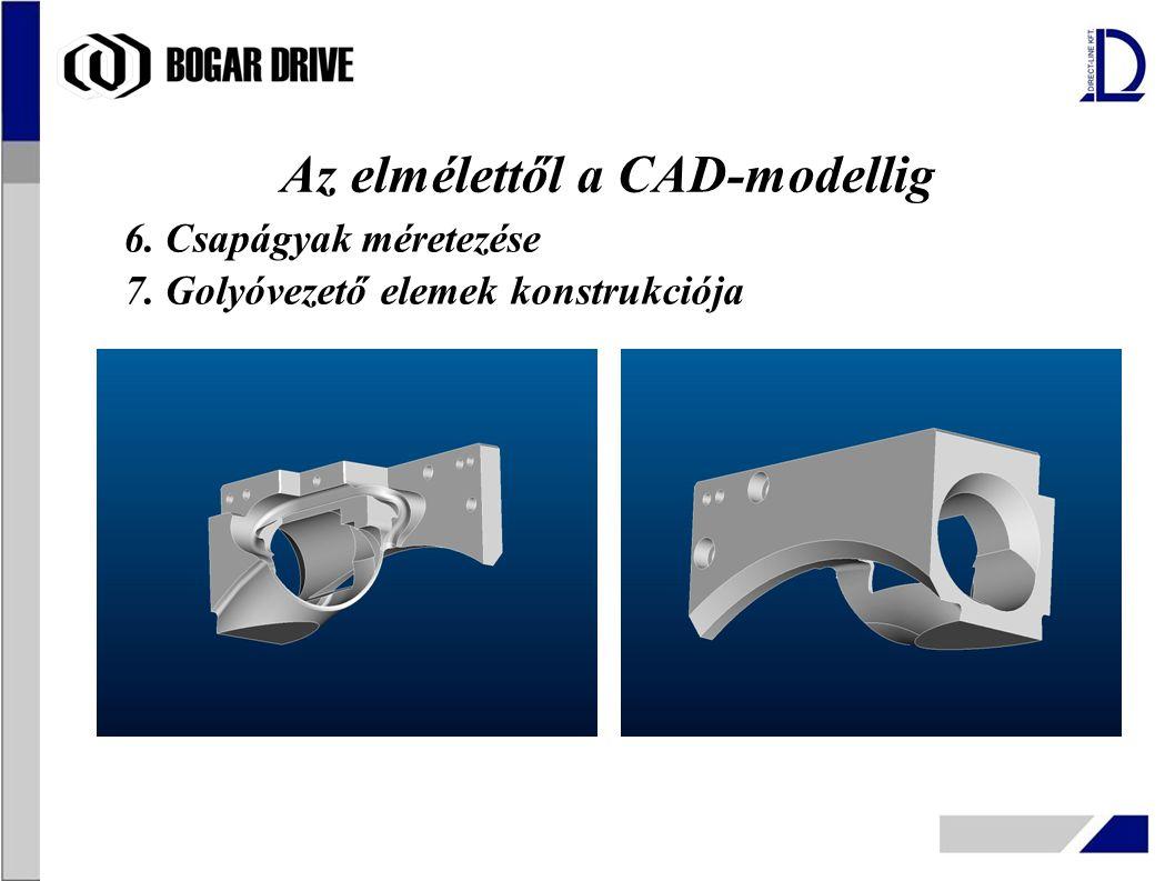 Az elmélettől a CAD-modellig