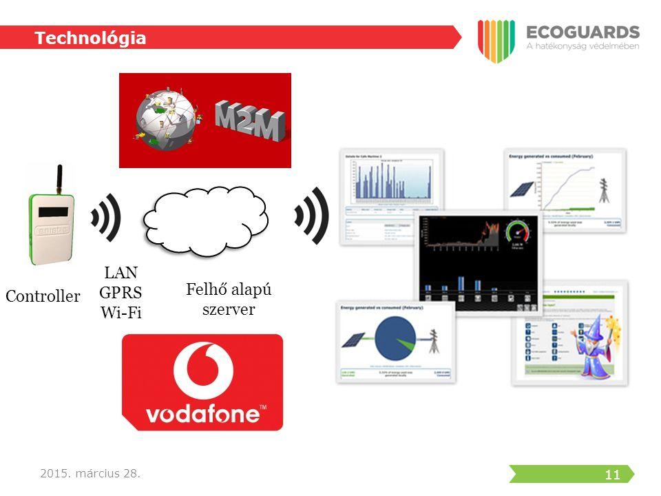 Technológia LAN GPRS Felhő alapú szerver Wi-Fi Controller
