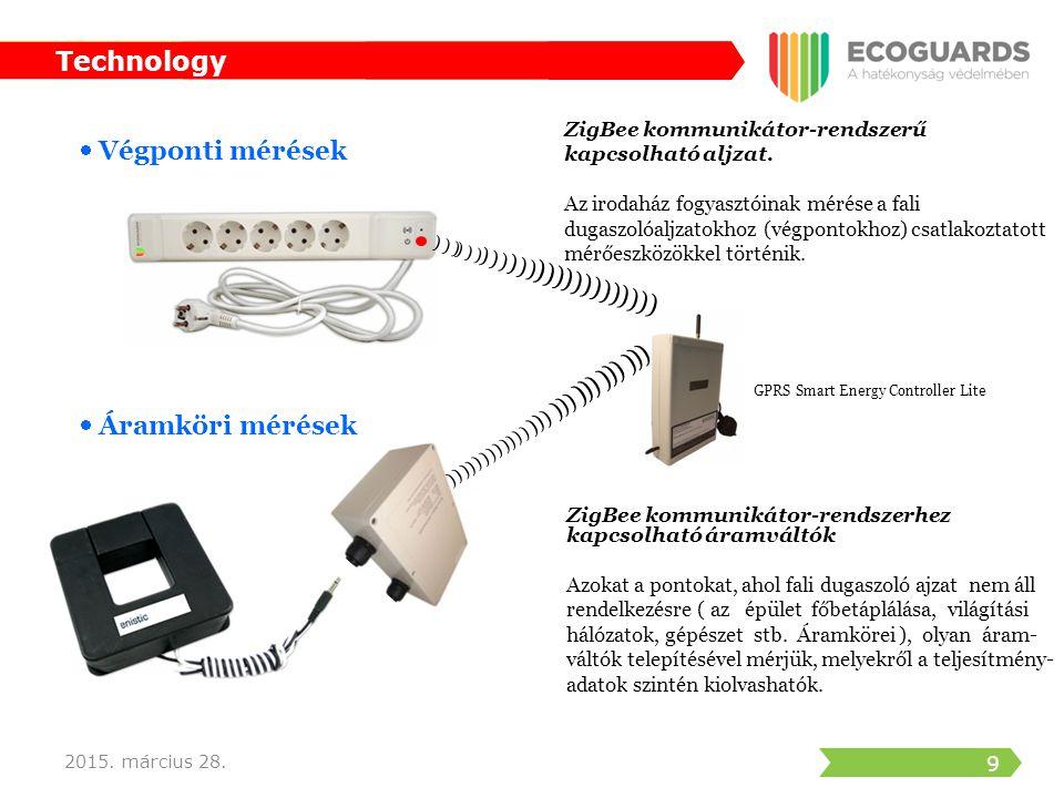 Technology Végponti mérések Áramköri mérések
