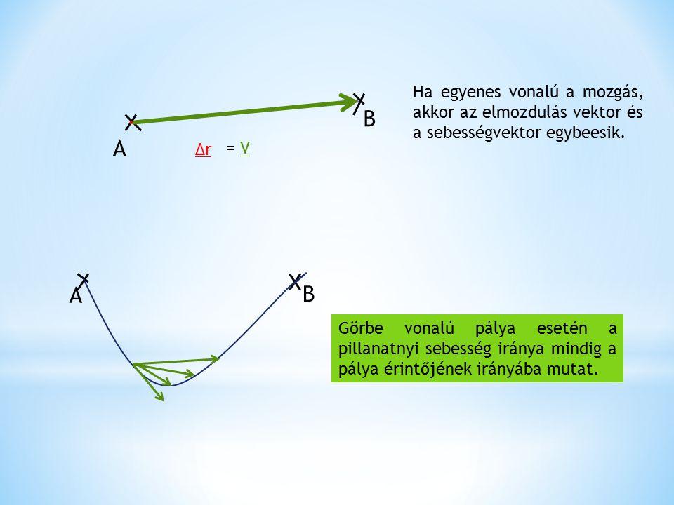 Ha egyenes vonalú a mozgás, akkor az elmozdulás vektor és a sebességvektor egybeesik.