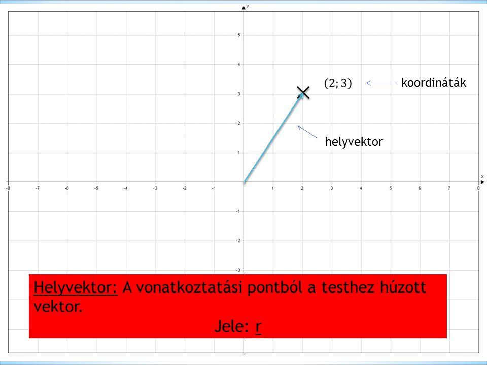 Helyvektor: A vonatkoztatási pontból a testhez húzott vektor. Jele: r