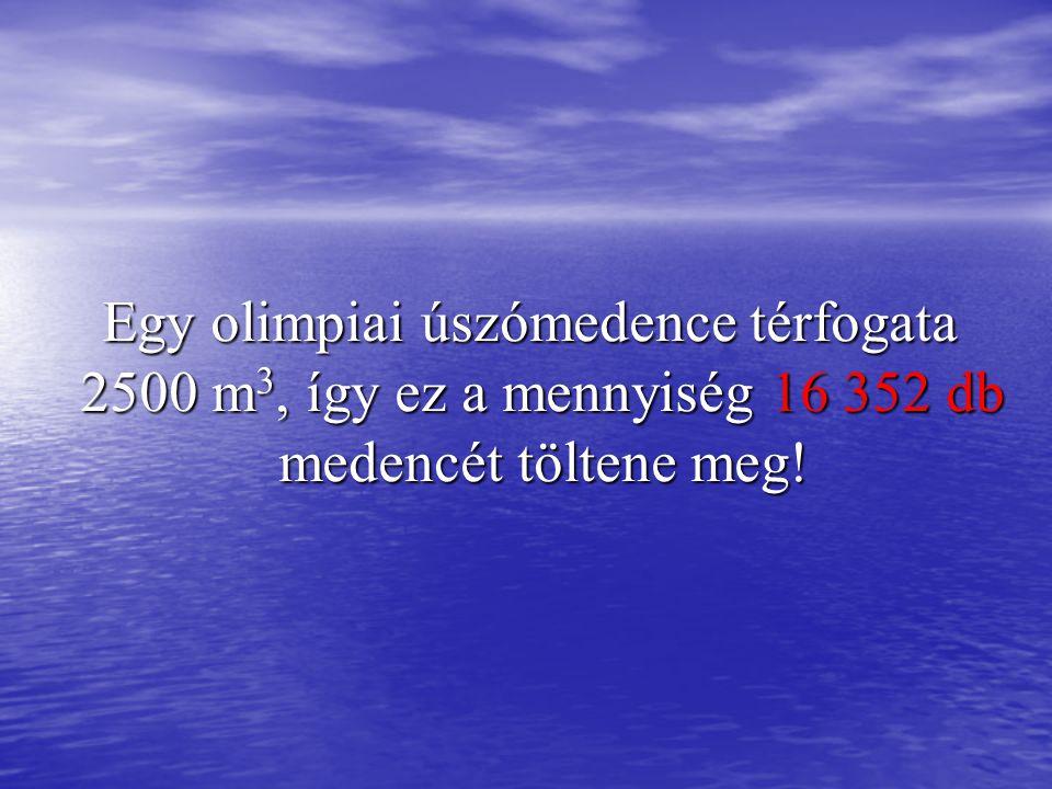 Egy olimpiai úszómedence térfogata 2500 m3, így ez a mennyiség 16 352 db medencét töltene meg!