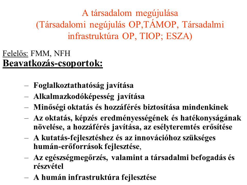 Beavatkozás-csoportok: