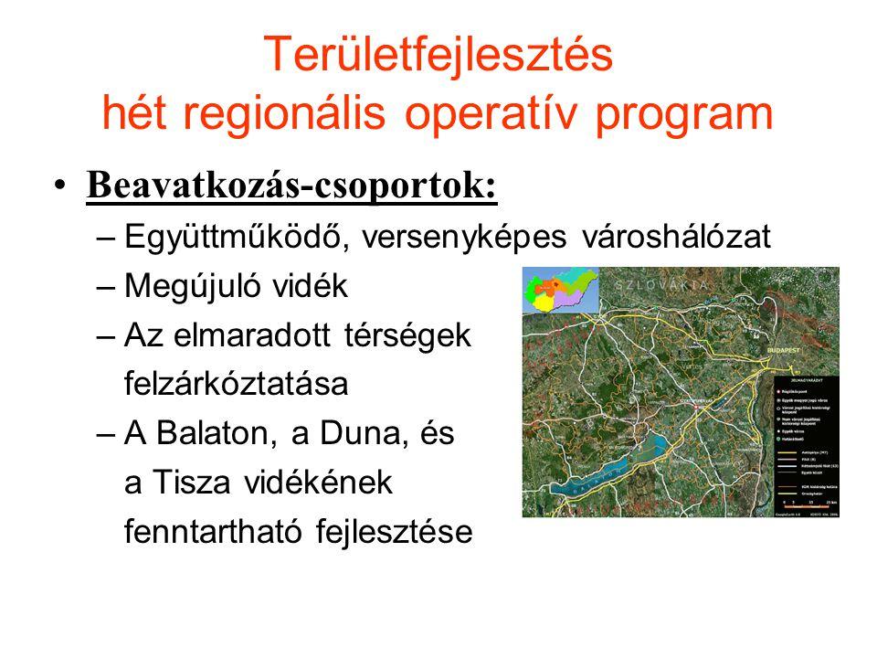 Területfejlesztés hét regionális operatív program
