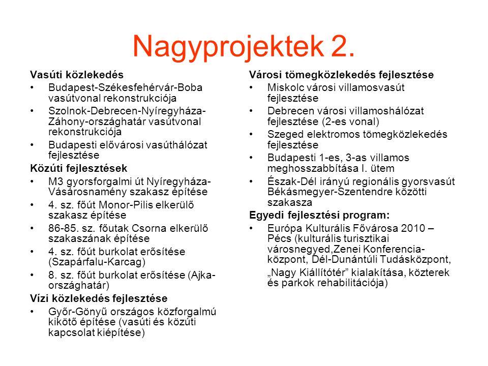 Nagyprojektek 2. Vasúti közlekedés