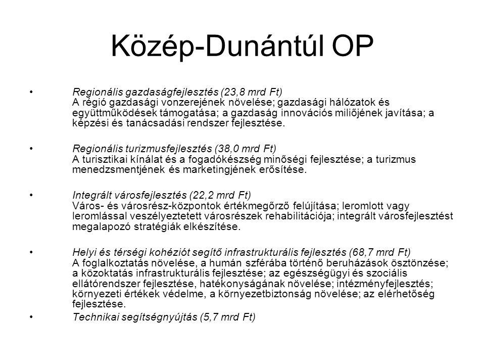 Közép-Dunántúl OP