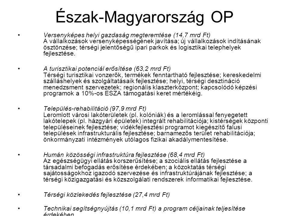Észak-Magyarország OP