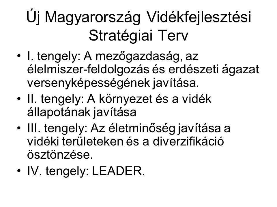 Új Magyarország Vidékfejlesztési Stratégiai Terv