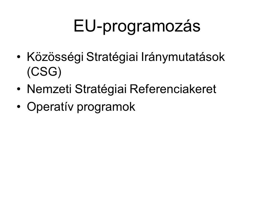 EU-programozás Közösségi Stratégiai Iránymutatások (CSG)