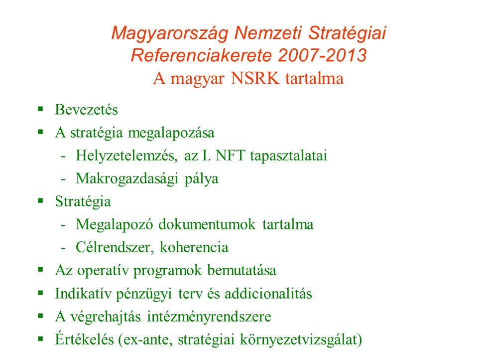Magyarország Nemzeti Stratégiai Referenciakerete 2007-2013 A magyar NSRK tartalma