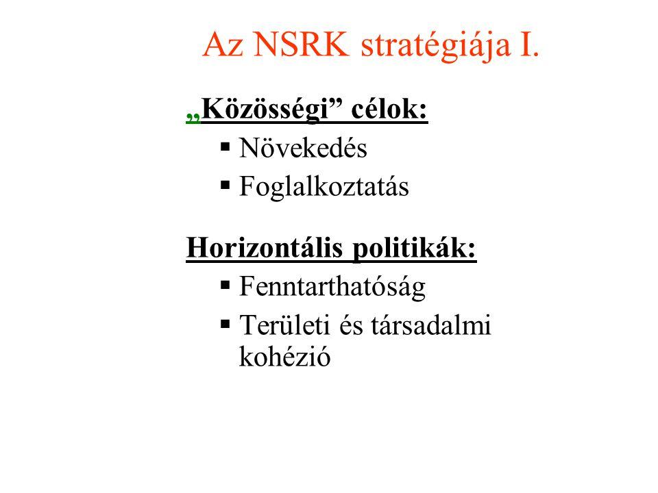 """Az NSRK stratégiája I. """"Közösségi célok: Horizontális politikák:"""