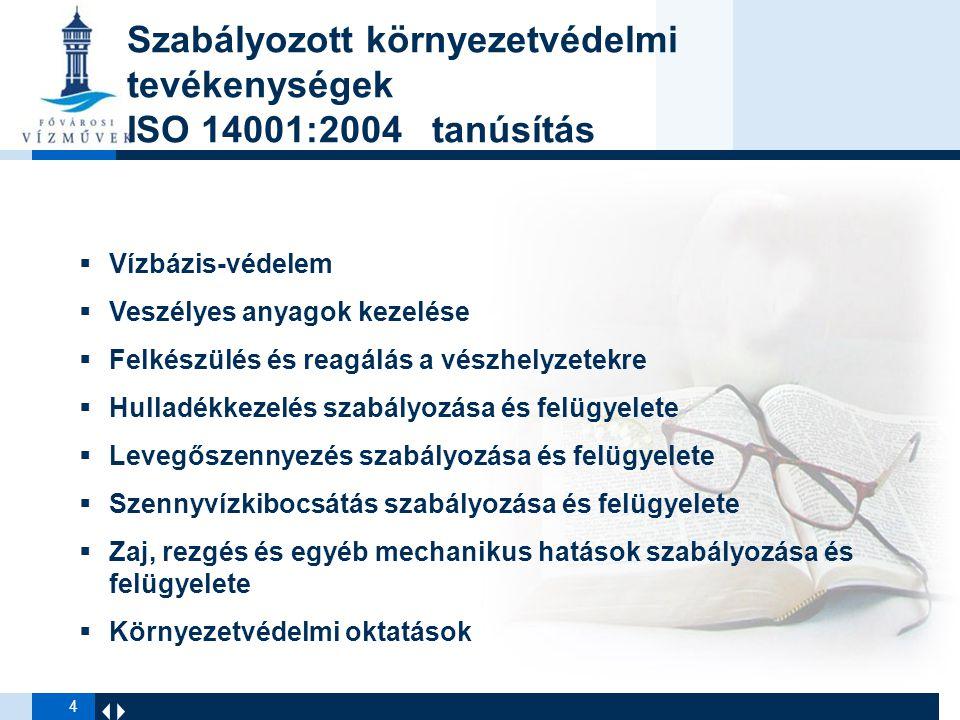Szabályozott környezetvédelmi tevékenységek ISO 14001:2004 tanúsítás