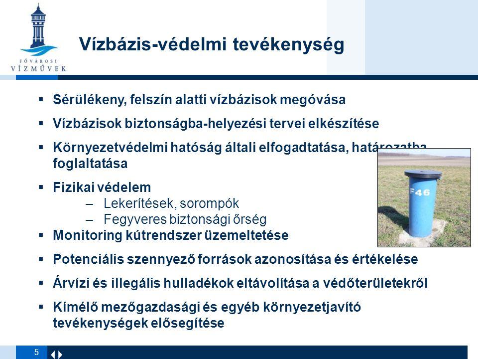 Vízbázis-védelmi tevékenység