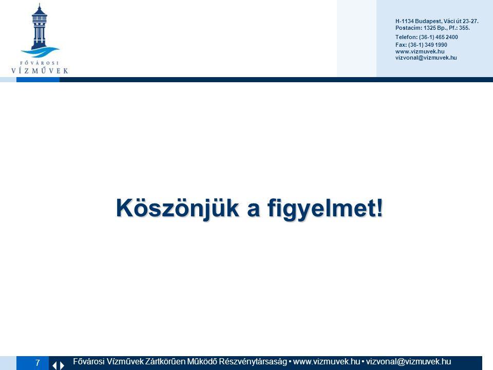 H-1134 Budapest, Váci út 23-27. Postacím: 1325 Bp., Pf.: 355. Telefon: (36-1) 465 2400. Fax: (36-1) 349 1990.