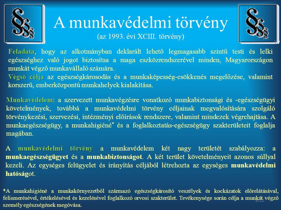 A munkavédelmi törvény (az 1993. évi XCIII. törvény)