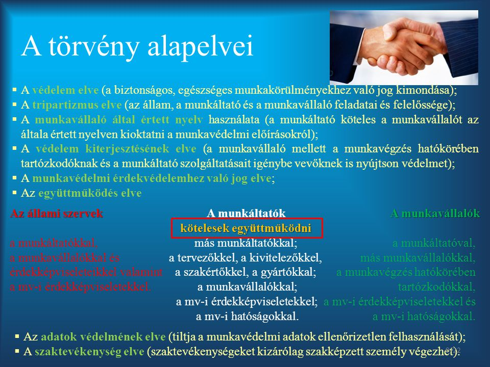 A törvény alapelvei A védelem elve (a biztonságos, egészséges munkakörülményekhez való jog kimondása);