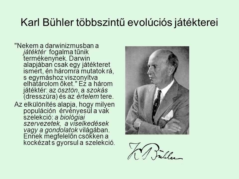 Karl Bühler többszintű evolúciós játékterei