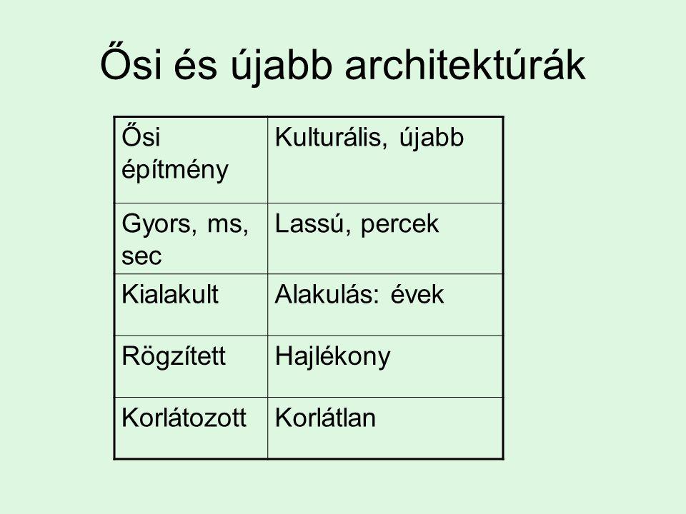 Ősi és újabb architektúrák