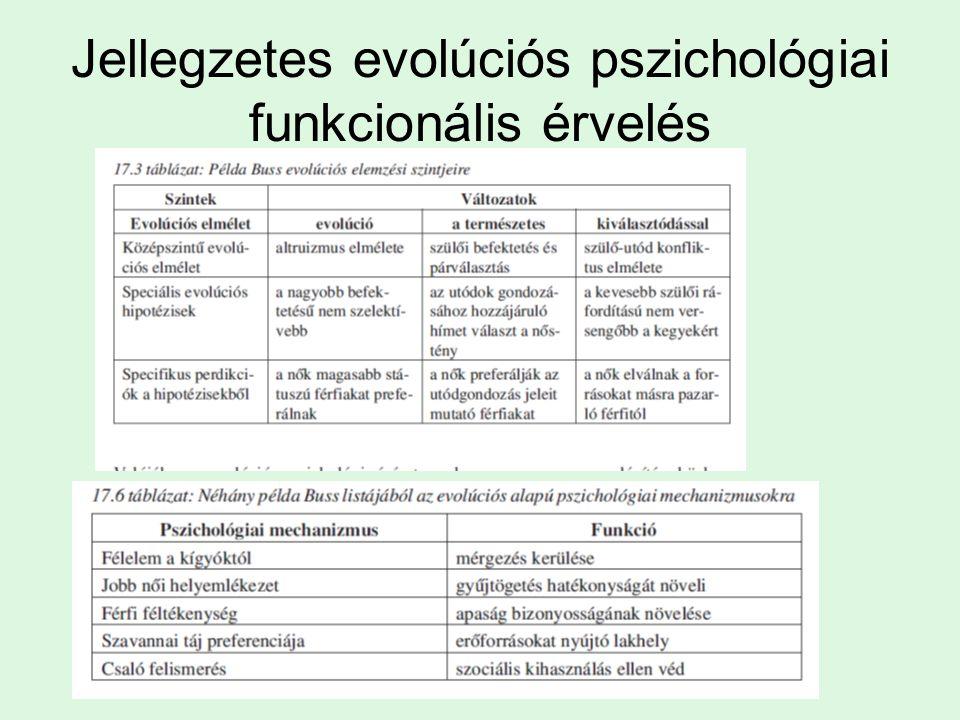 Jellegzetes evolúciós pszichológiai funkcionális érvelés