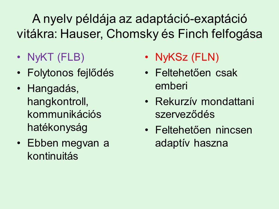 A nyelv példája az adaptáció-exaptáció vitákra: Hauser, Chomsky és Finch felfogása