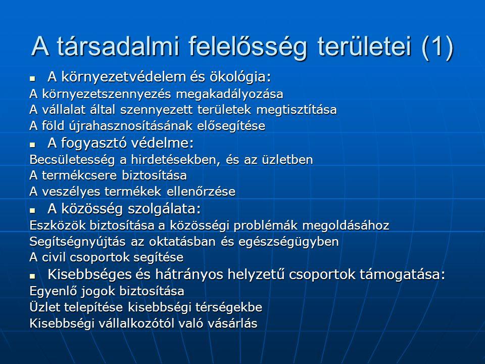 A társadalmi felelősség területei (1)
