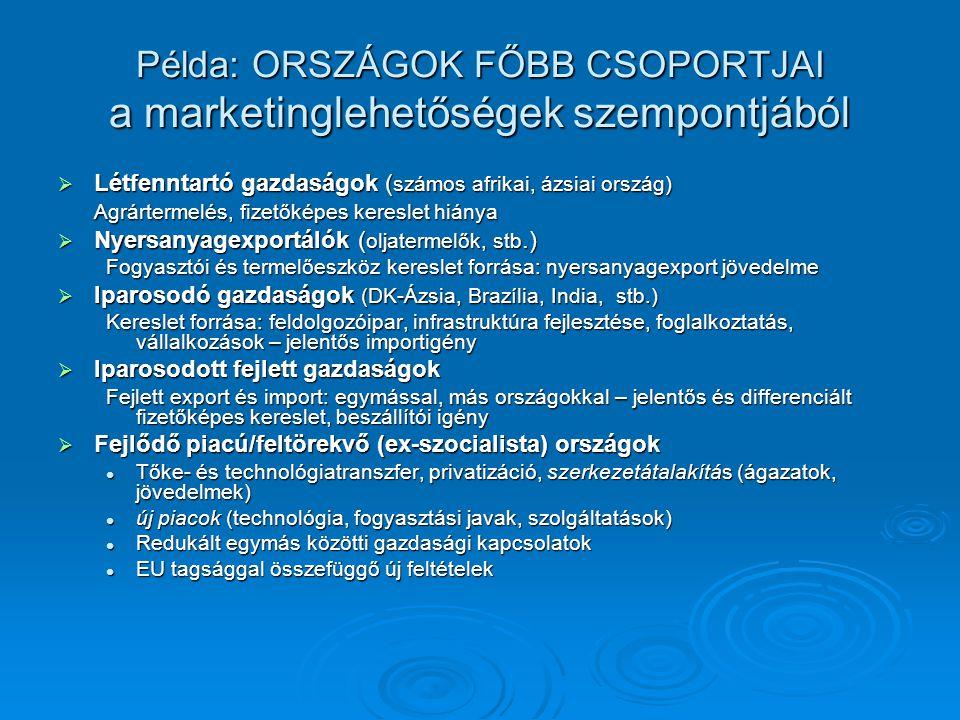 Példa: ORSZÁGOK FŐBB CSOPORTJAI a marketinglehetőségek szempontjából