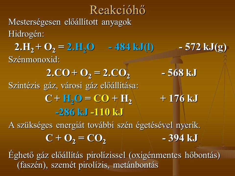 Reakcióhő 2.H2 + O2 = 2.H2O - 484 kJ(l) - 572 kJ(g) -286 kJ -110 kJ