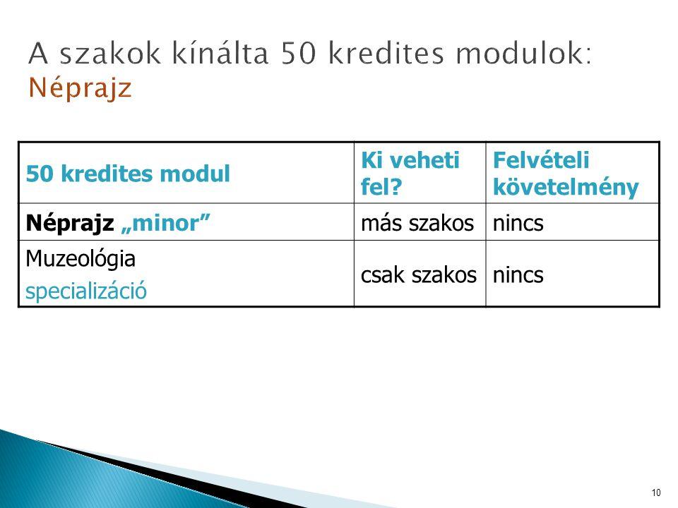 A szakok kínálta 50 kredites modulok: Néprajz