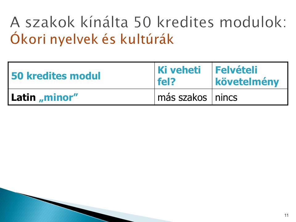 A szakok kínálta 50 kredites modulok: Ókori nyelvek és kultúrák