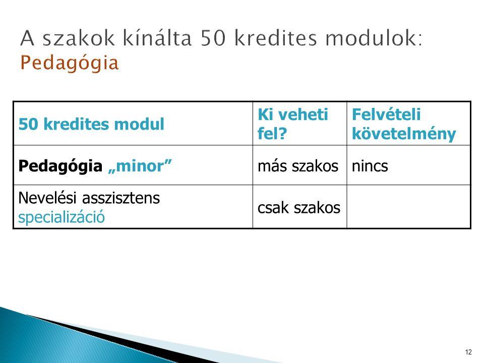 A szakok kínálta 50 kredites modulok: Pedagógia