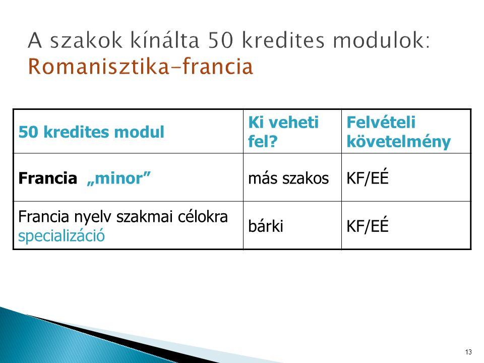 A szakok kínálta 50 kredites modulok: Romanisztika-francia