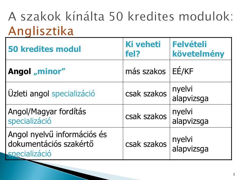 A szakok kínálta 50 kredites modulok: Anglisztika