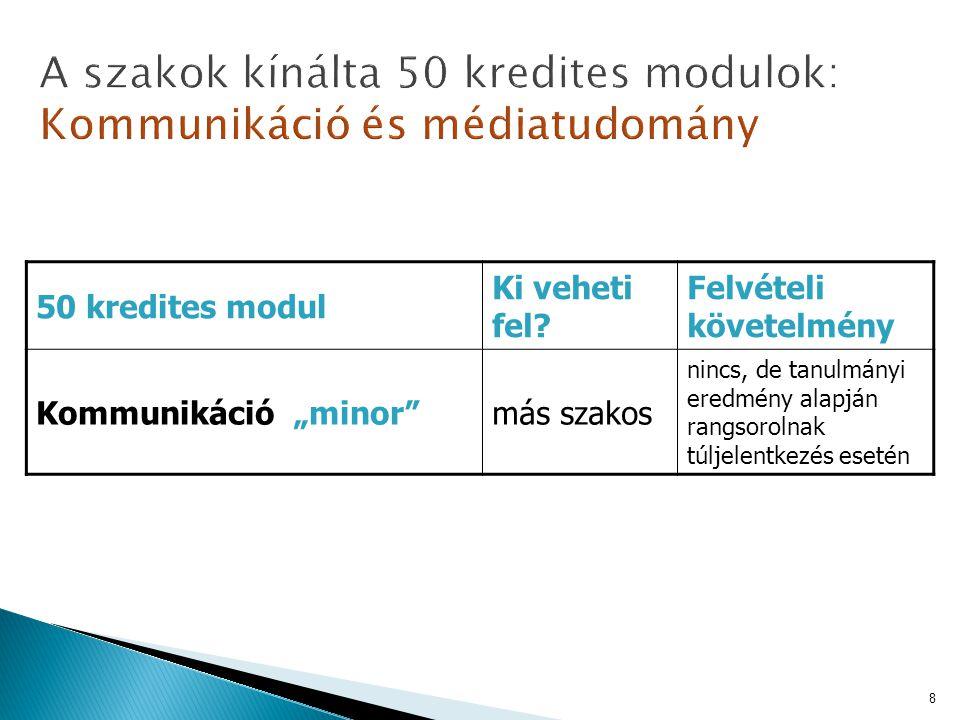 A szakok kínálta 50 kredites modulok: Kommunikáció és médiatudomány