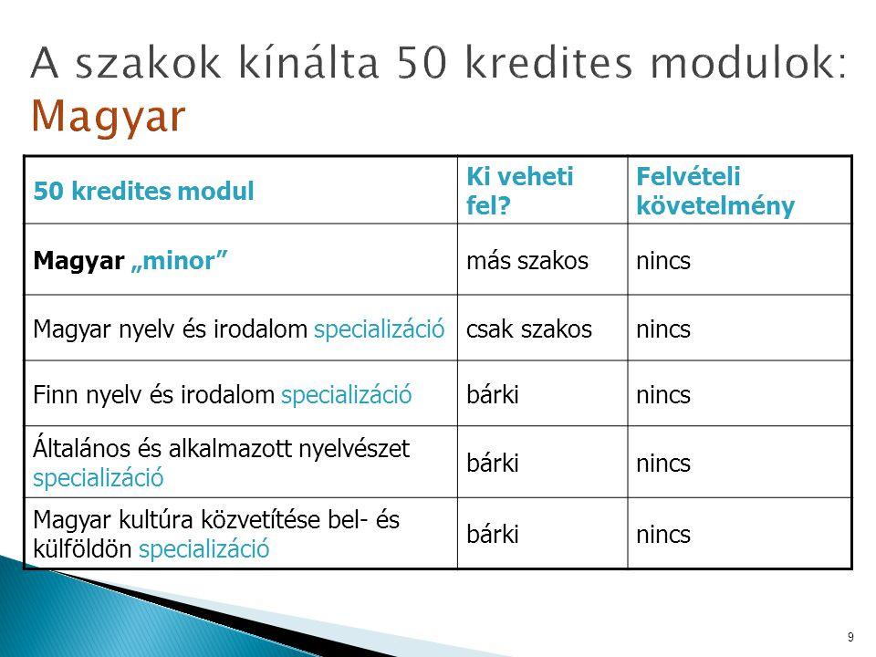 A szakok kínálta 50 kredites modulok: Magyar