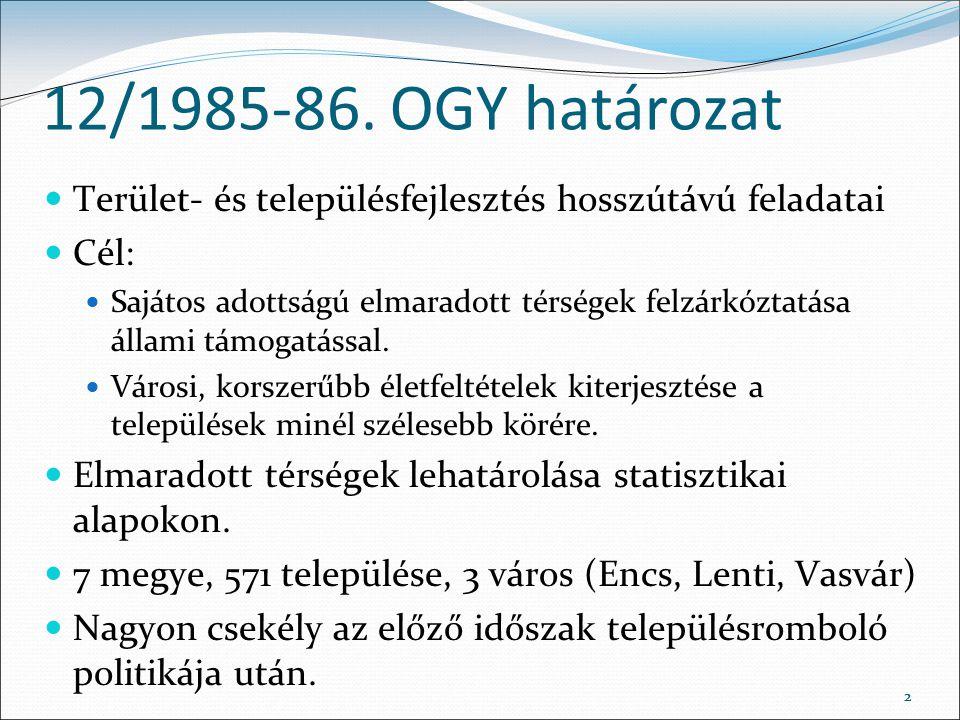 12/1985-86. OGY határozat Terület- és településfejlesztés hosszútávú feladatai. Cél: