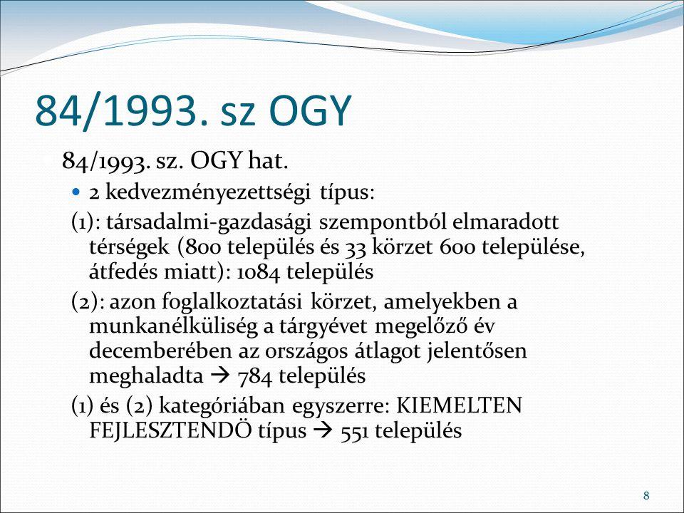 84/1993. sz OGY 84/1993. sz. OGY hat. 2 kedvezményezettségi típus: