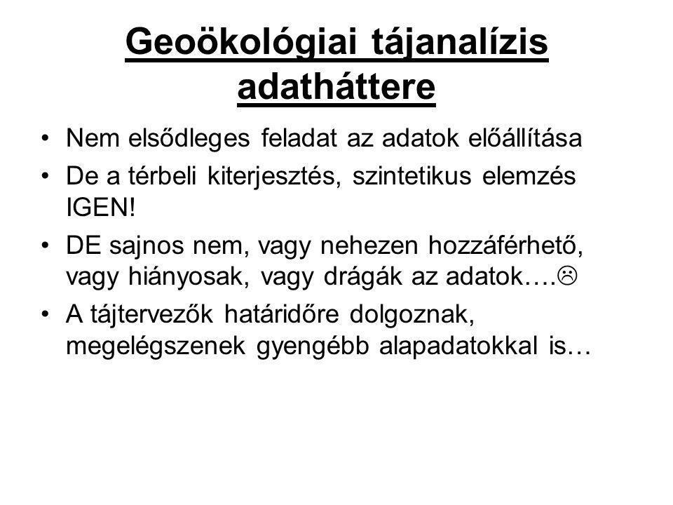 Geoökológiai tájanalízis adatháttere