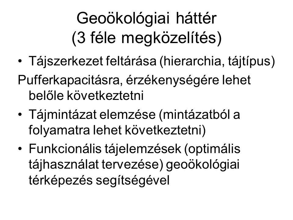 Geoökológiai háttér (3 féle megközelítés)