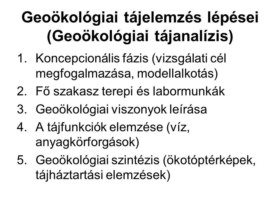 Geoökológiai tájelemzés lépései (Geoökológiai tájanalízis)
