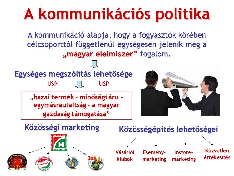 A kommunikációs politika