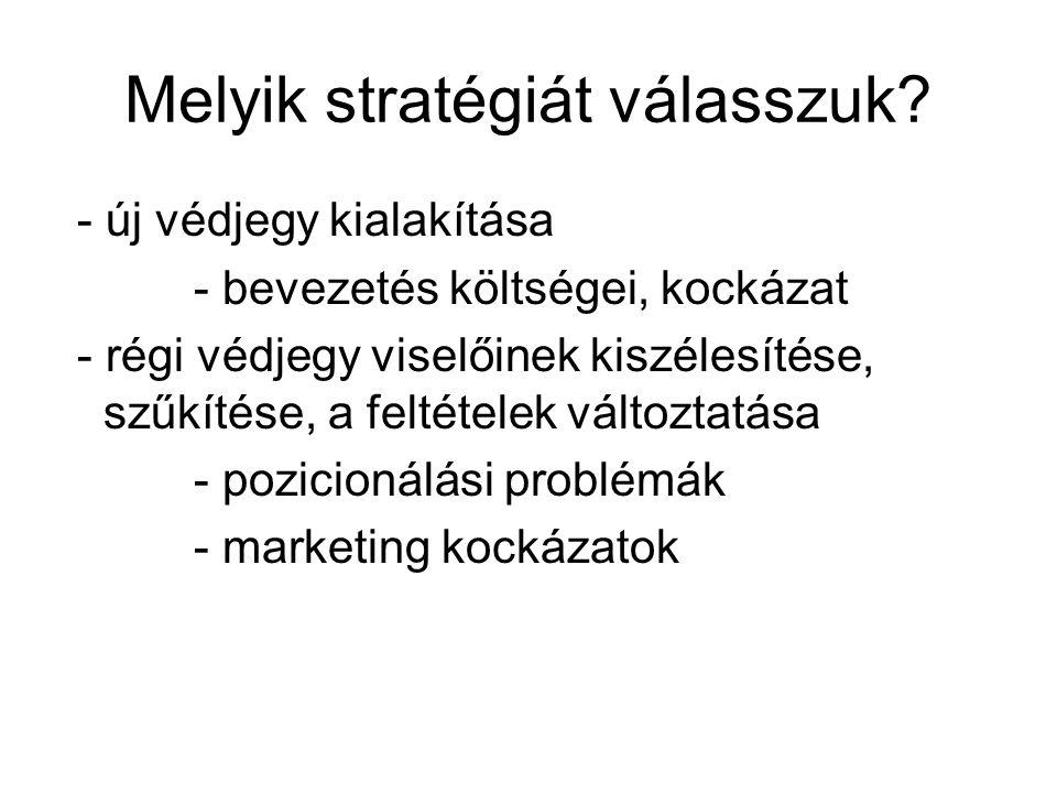 Melyik stratégiát válasszuk