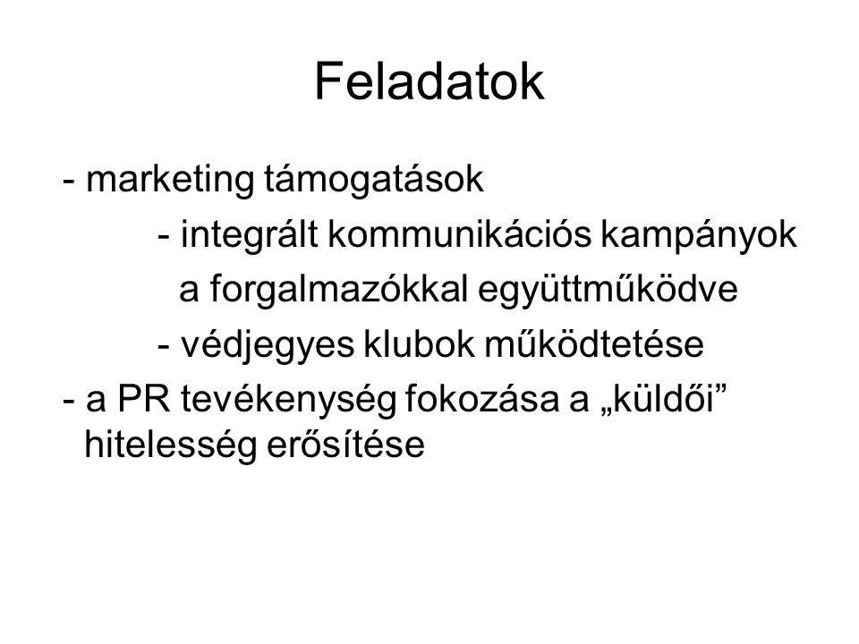 Feladatok - marketing támogatások - integrált kommunikációs kampányok