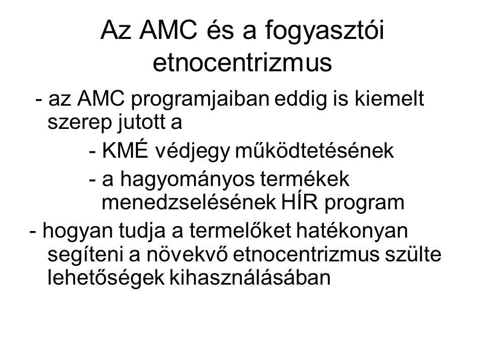 Az AMC és a fogyasztói etnocentrizmus