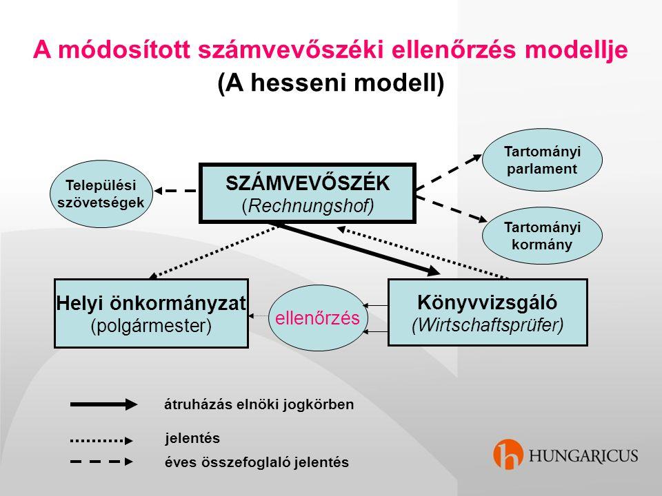 A módosított számvevőszéki ellenőrzés modellje