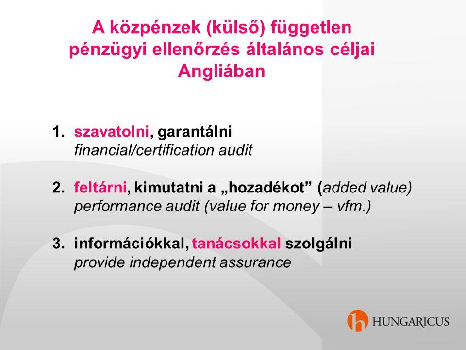 A közpénzek (külső) független pénzügyi ellenőrzés általános céljai