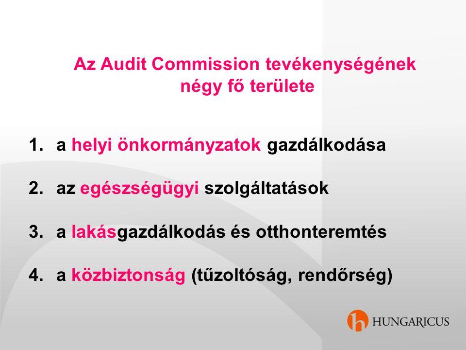 Az Audit Commission tevékenységének
