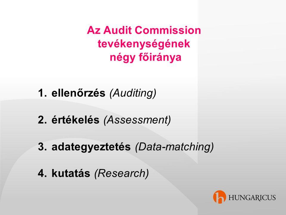Az Audit Commission tevékenységének. négy főiránya. ellenőrzés (Auditing) értékelés (Assessment)